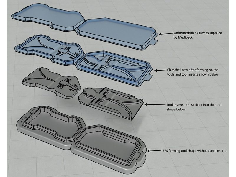 Cochlear FFS Clam shell tray